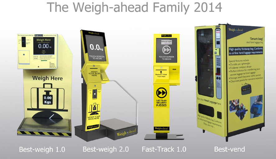 Weight-ahead Machine